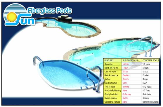 Aquatic Dream Pools Home